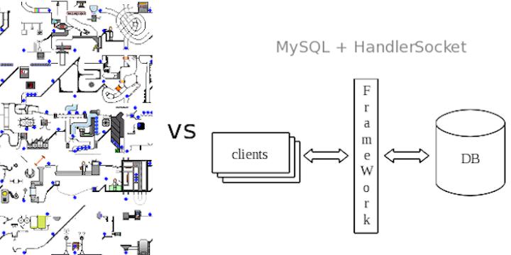 Эволюция архитектуры: от «самописных» сервисов к HandlerSocket