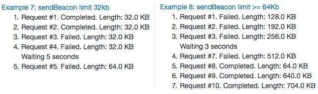 Баг с sendBeacon в Google Chrome