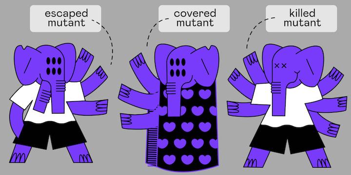 Мутационное тестирование в PHP: качественное измерение для code coverage